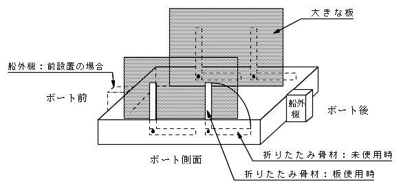 テラスボート:大きな板使用時